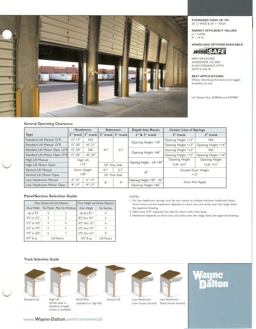Commercial overhead door Png Commercial overheaddoor1 Png   Commercial Garage  Door Dimensions. Commercial Garage Door Dimensions   doortodump us